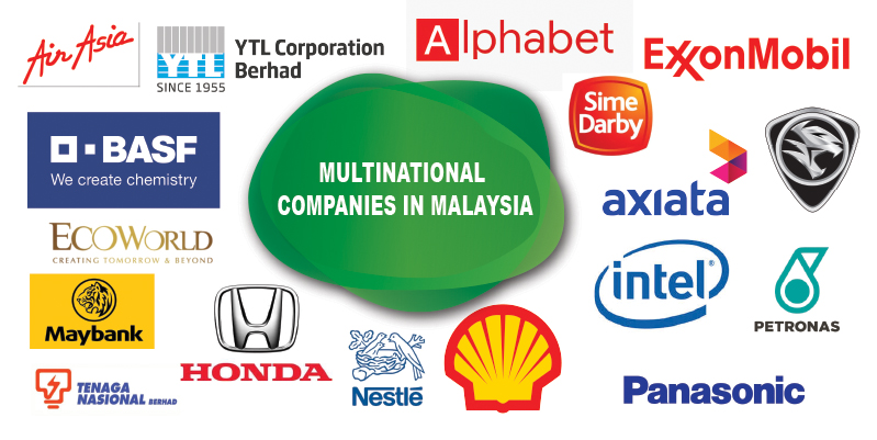 Multinational Companies In Malaysia List Of Mnc In Malaysia