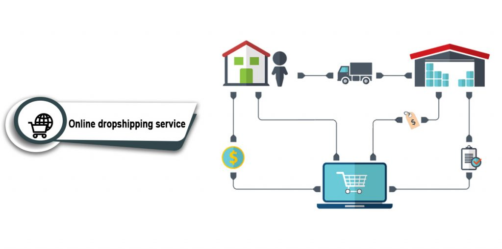 Online dropshipping service in Malaysia