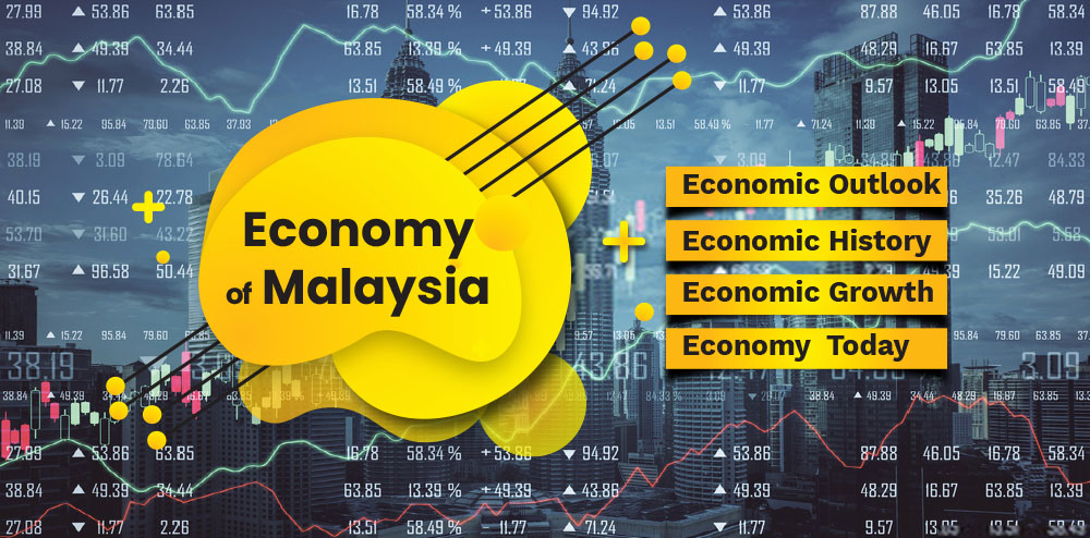 Economy of Malaysia - Economic Outlook, History & Current Affairs