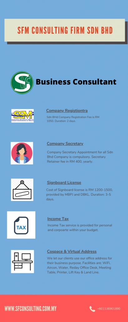 Company Registration Service Through SSM